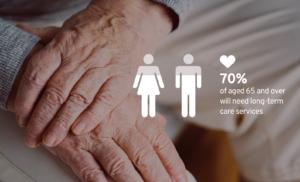 Long-Term Care 65+